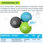 Massage Ball Set promotion